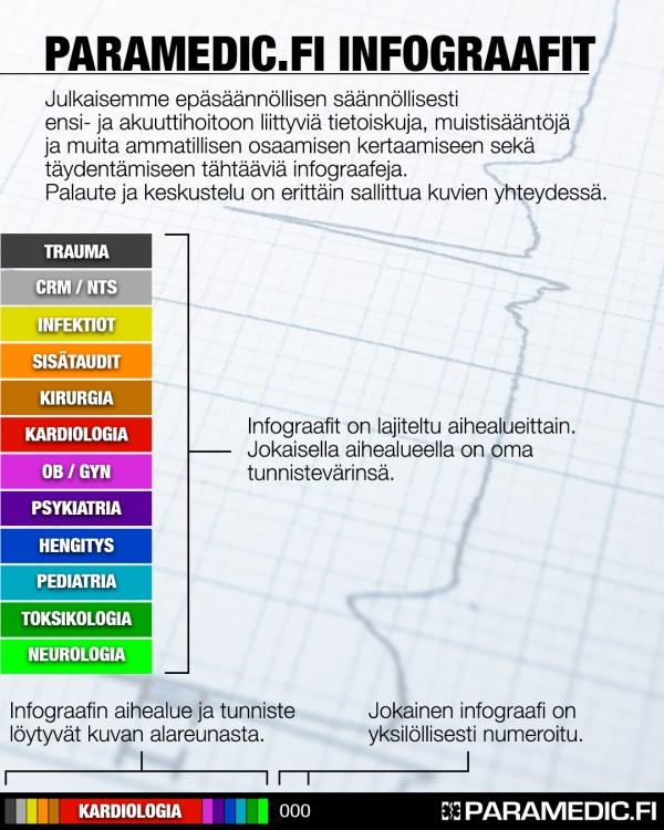 000_infograafit_ohje_v2